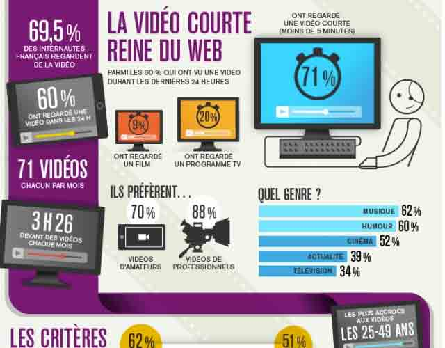 video_users_fr
