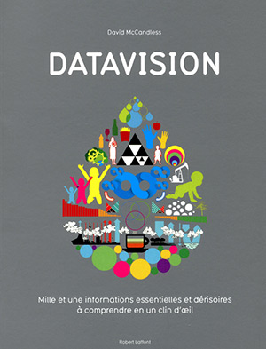 Datavision de David McCandless