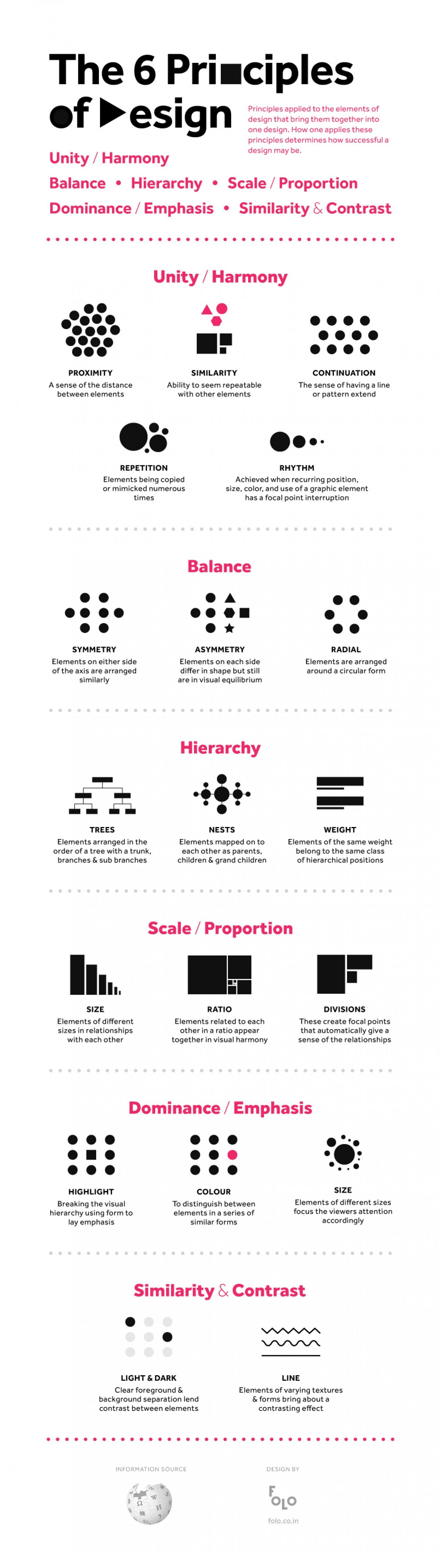 6 principes du Design